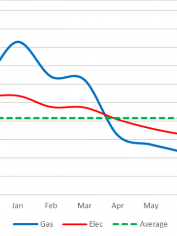 Flipper Graph showing energy usage