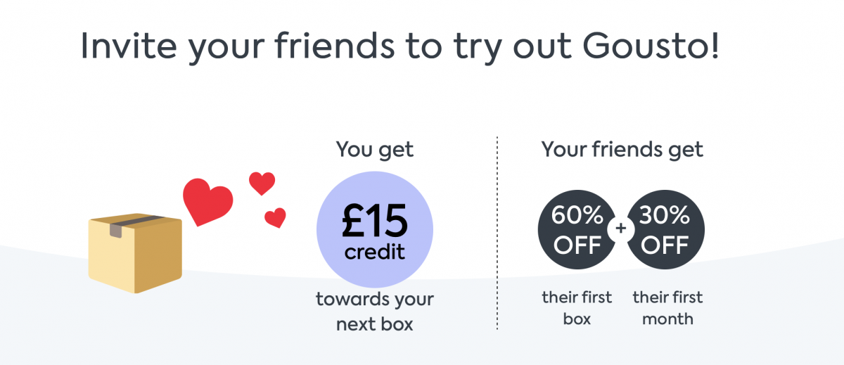 Gousto refer-a-friend discount offer